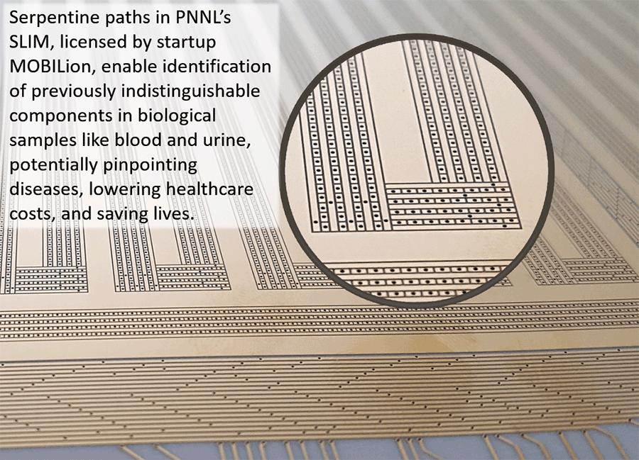 Pnnl About Pnnl Achievements And Awards