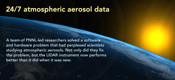 atmospheric aerosol data highlight