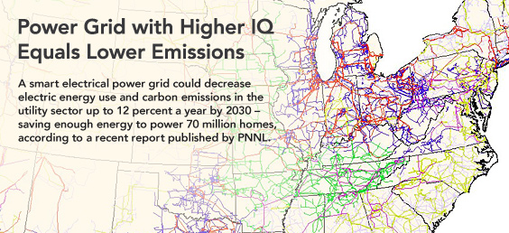 Power Grid with Higher IQ Equals Lower Emissions highlight