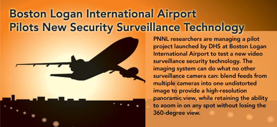 Surveillance Technology highlight