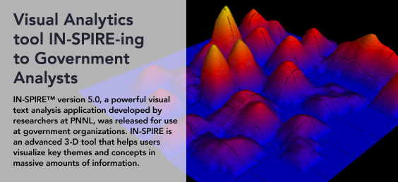 Visual Analytics tool IN-SPIRE-ing to Goverment Analysts