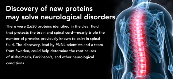 Nearly triple the number of proteins previously known to exist in spinal fluid