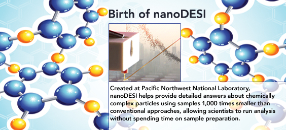 nanoDESI helps provide detailed answers about chemically complex particles