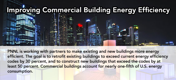 Improving Commercial Building Energy Efficiency