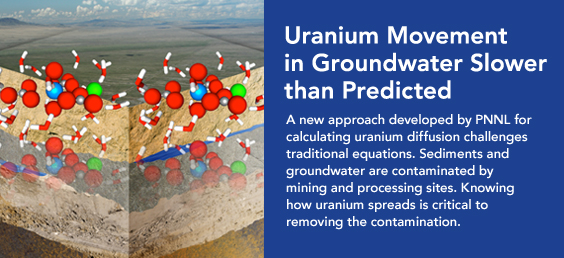 Uranium Movement in Groundwater Slower than Predicted