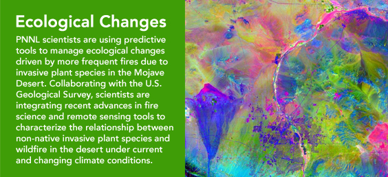 Predictive tools to manage ecological changes