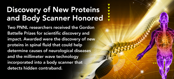 Discovery of New Proteins and Body Scanner Honored