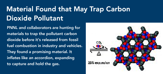 Material Found that May Trap Carbon Dioxide Pollutant
