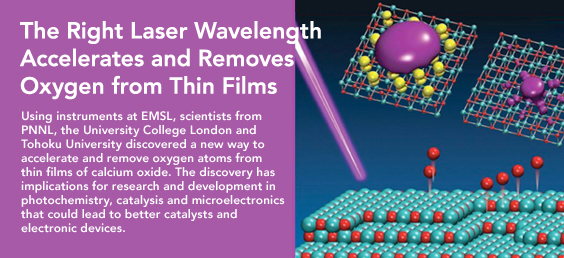 The Right Laser Wavelength Accelerates and Removes Oxygen from Thin Films