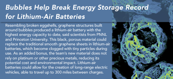 Bubbles Help Break Energy Storage Record for Lithium-Air Batteries