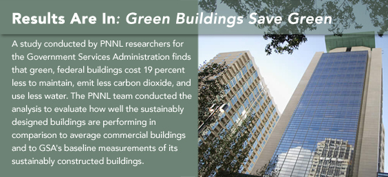 Results Are In: Green Buildings Save Green