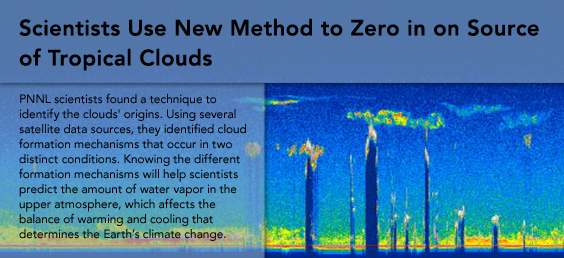 Scientists Use New Method to Zero In On Source of Tropical Clouds