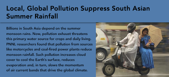 Local, Global Pollution Suppress South Asian Summer Rainfall