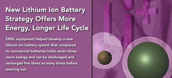 New Lithium Ion Battery Strategy Offers More Energy, Longer Life Cycle