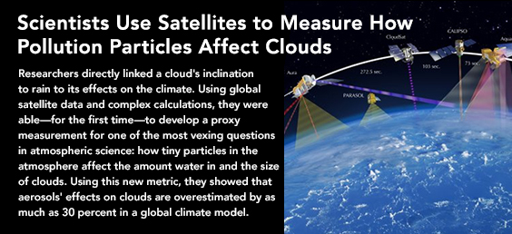 Scientists Use Satellites to Measure How Pollution Particles Affect Clouds