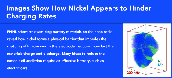 Images Show How Nickel Appears to Hinder Charging Rates