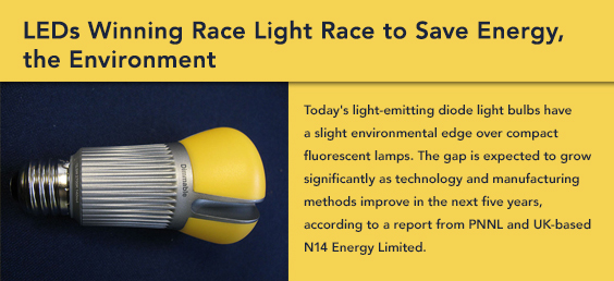 LEDs Winning Light Race to Save Energy, the Environment