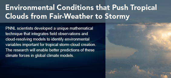 Environmental Conditions that Push Tropical Clouds from Fair-Weather to Stormy