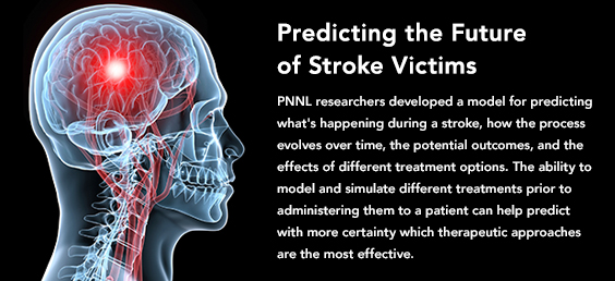 Predicting the Future of Stroke Victims