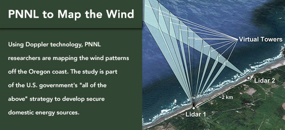 PNNL to Map the Wind