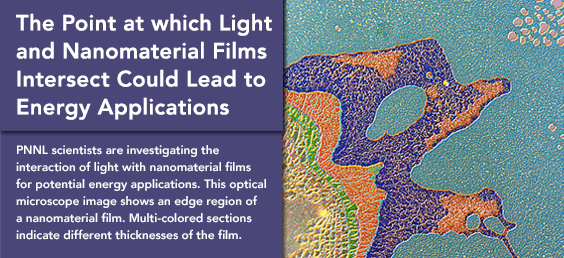 The Point at which Light and Nanomaterial Films Intersect Could Lead to Energy Applications