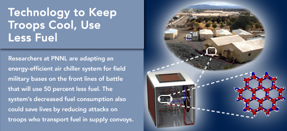 Technology to Keep Troops Cool, Use Less Fuel