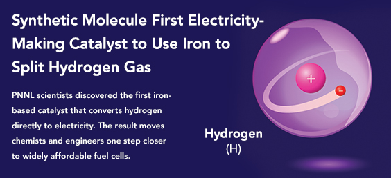 Synthetic Molecule First Electricity-Making Catalyst to Use Iron to Split Hydrogen Gas