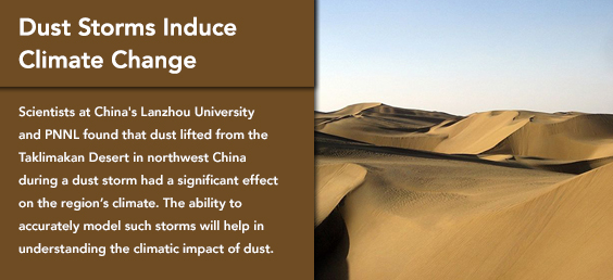 Dust Storms Induce Climate Change
