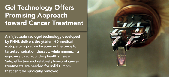 Gel Technology Offers Promising Approach toward Cancer Treatment