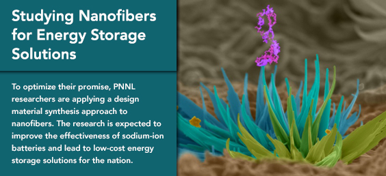 Studying Nanofibers for Energy Storage Solutions