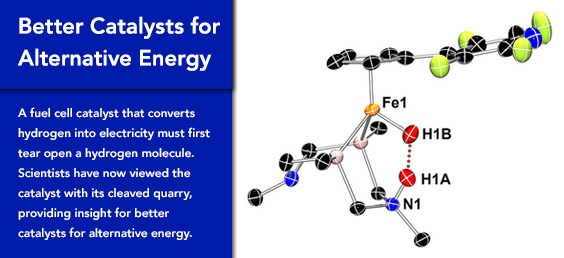 Better Catalysts for Alternative Energy