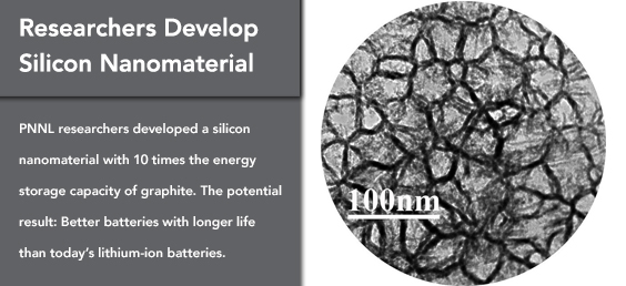 Researchers Develop Silicon Nanomaterial