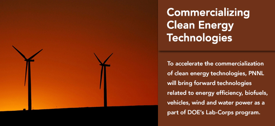 Commercializing Clean Energy Technologies