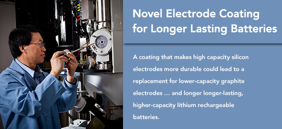 Novel Electrode Coating for Longer Lasting Batteries