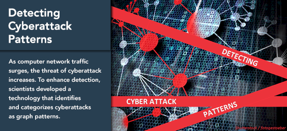 Detecting Cyberattack Patterns