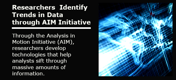 Researchers Aim to Identify Trends in Data through AIM Initiative