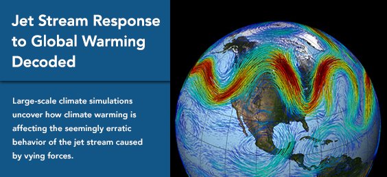 Jet Stream Response to Global Warming Decoded