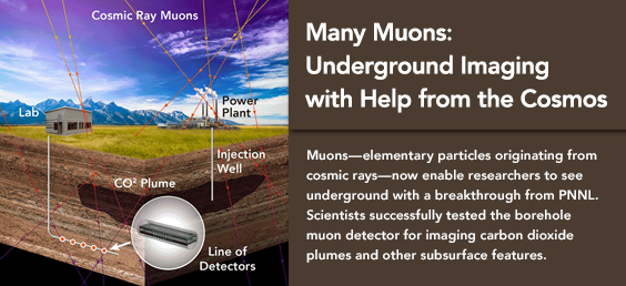 Many Muons: Underground Imaging with Help from the Cosmos