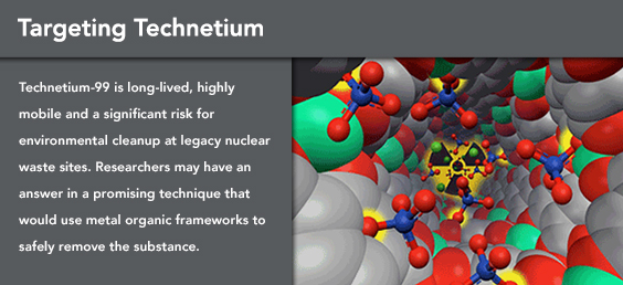 Targeting Technetium