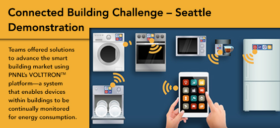 Connected Building Challenge - Seattle Demonstration