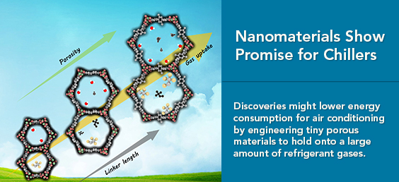 Nanomaterials Show Promise for Chillers