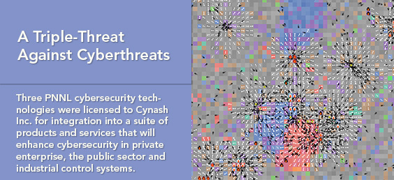 A Triple-Threat Against Cyberthreats