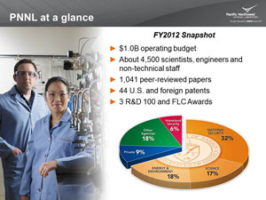 PNNL facts & figures for FY2010