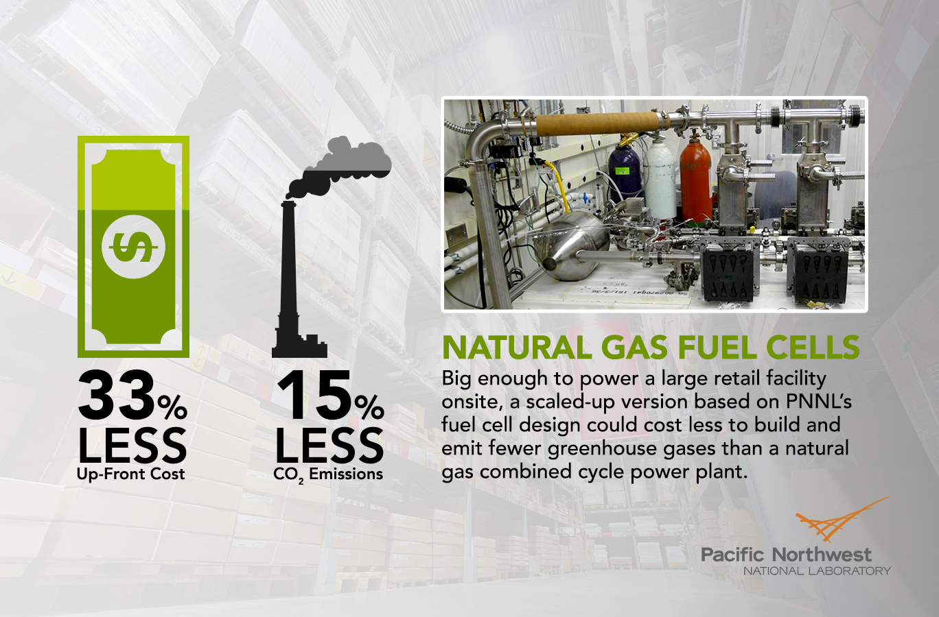 Big box stores could ditch the grid, use natural gas fuel cells instead