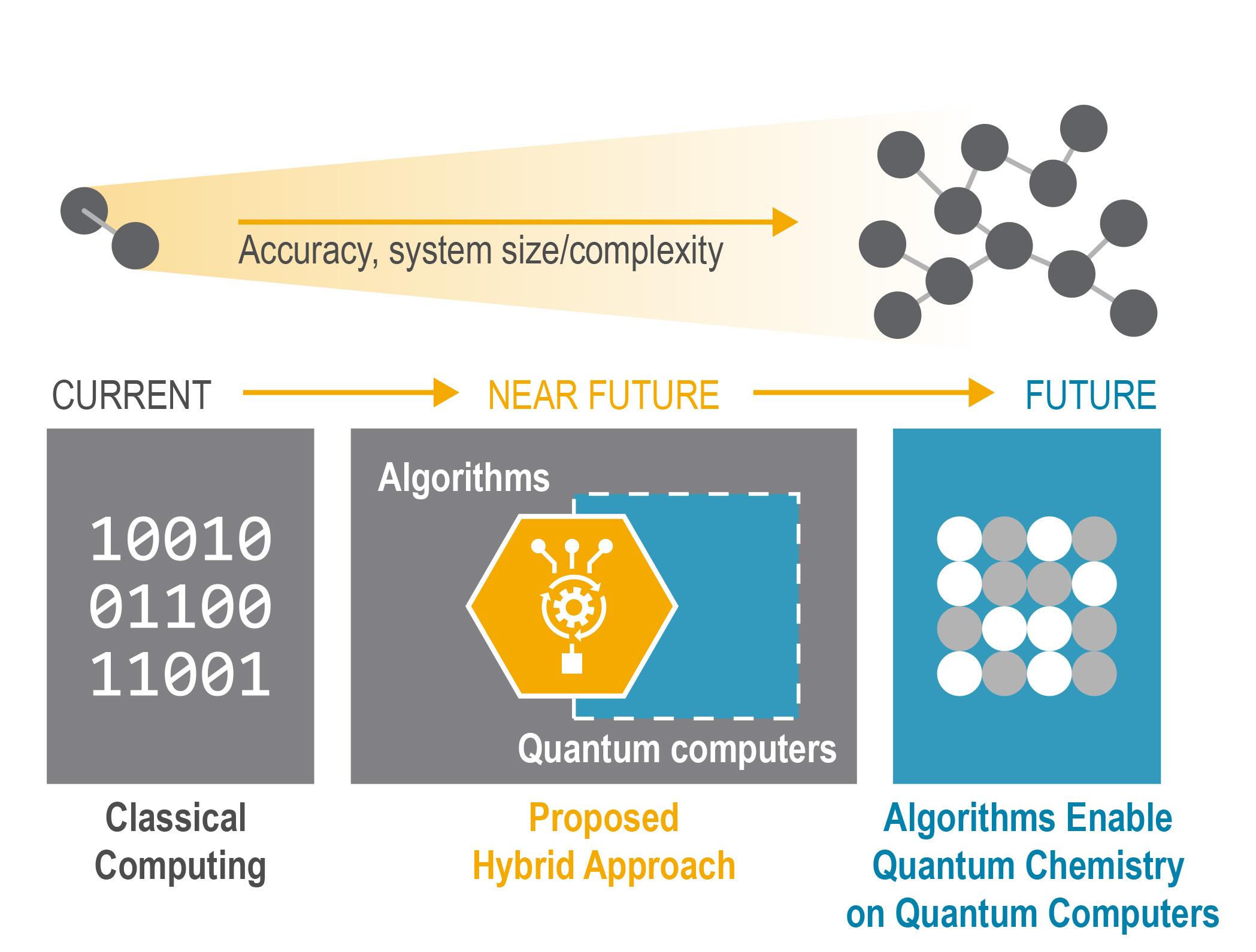 PNNL: News - PNNL's capabilities in quantum information