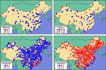 Climate diagrams of China