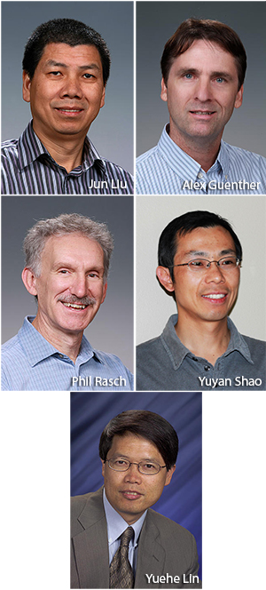 Cited Researchers