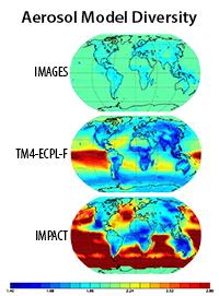 Aerosol particle diversity in models