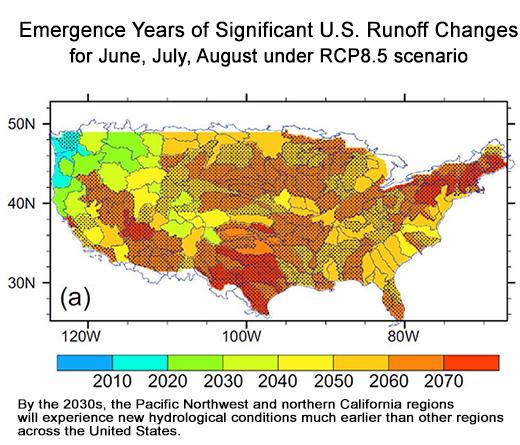Hydrological Regimes 2030