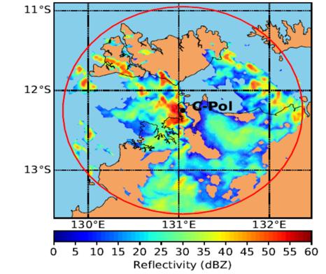 convective cells